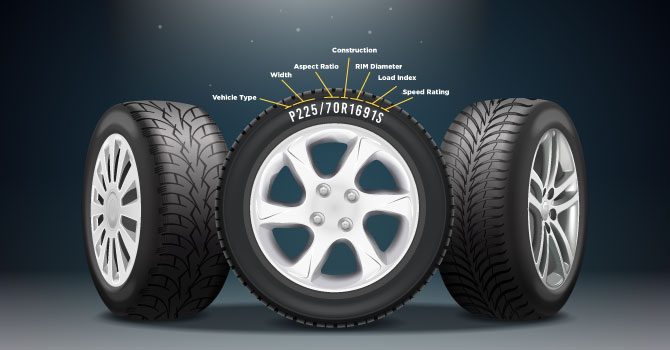 single-blog--How-to-Read-&-Determine-Tire-Size-of-Your-Vehicle